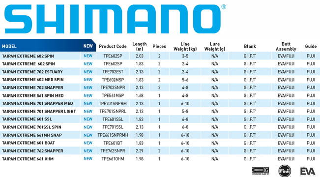 Boat Weight Chart >> Shimano Taipan Extreme Rods | New Products | Get Fishing